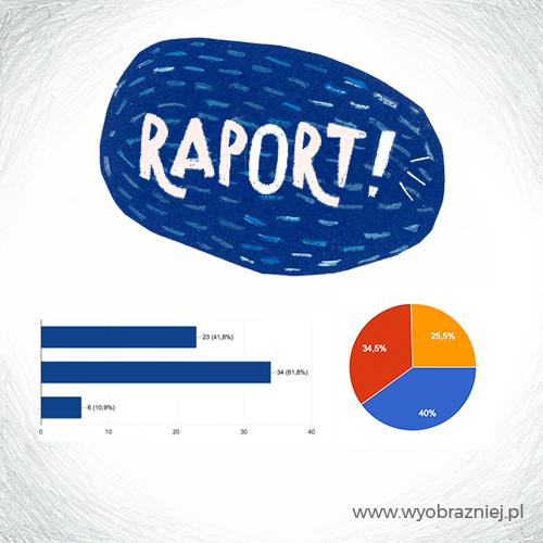 """Ilustracja przedstawia wykresy i napis """"Raport"""""""