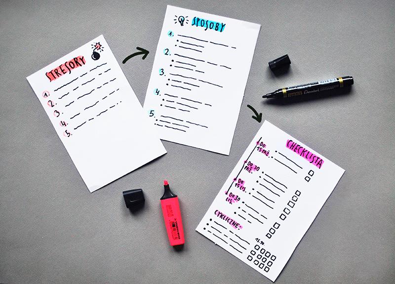 Fotografia przedstawia trzy kartki z notatkami, kolejno: stresory, sposoby i harmonogram.