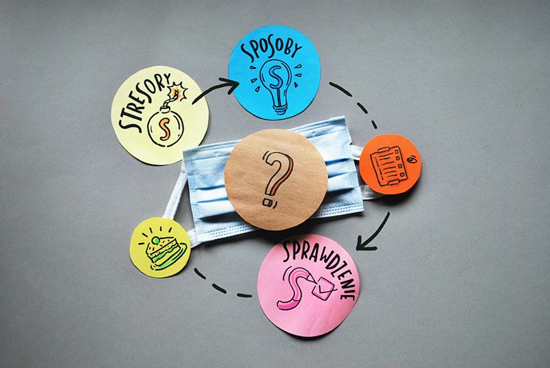 Na zdjęciu - kolorowe kółka z rysunkami przedstawiającymi kolejne kroki i maseczka ochronna ze znakiem zapytania.